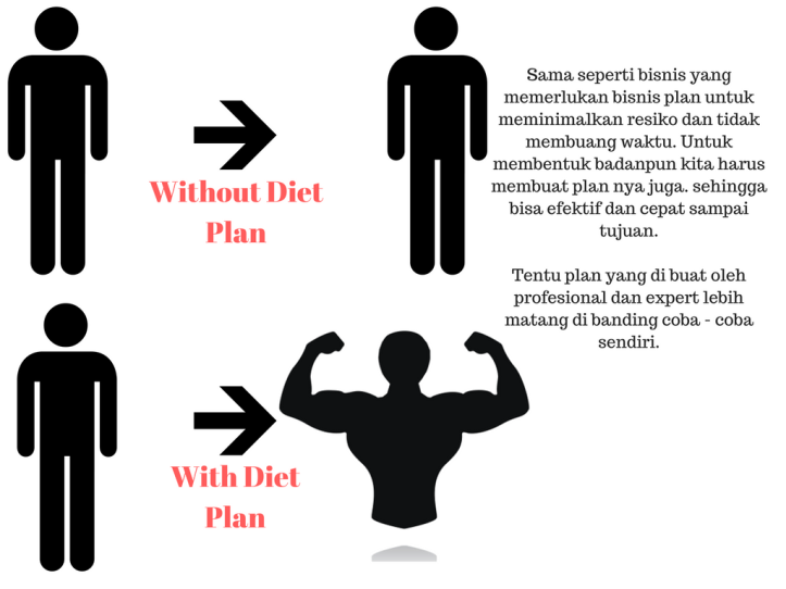 With Diet Plan.png